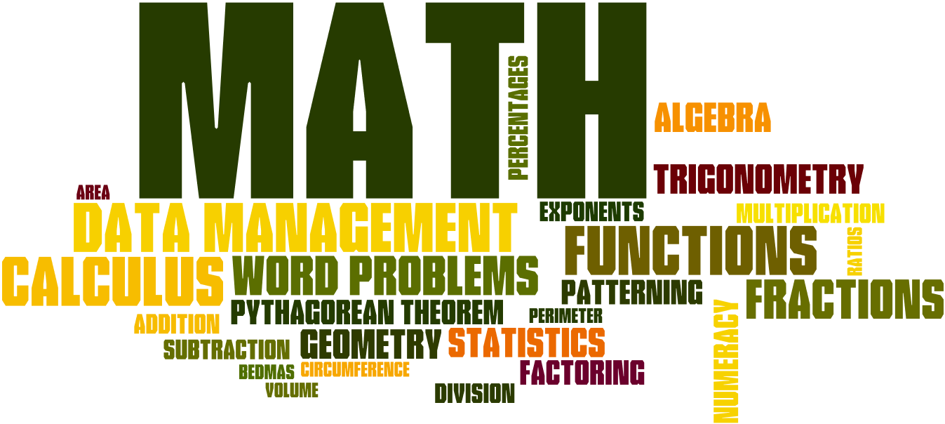 Text art for Math
